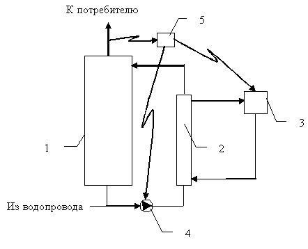 Структурная схема водонагревателя.